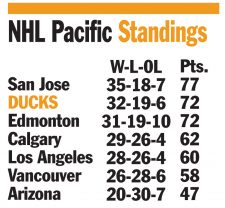 nhl-pacific-standings-1-2-17-1