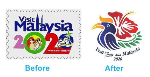 Logo Perbandingan Visit Malaysia
