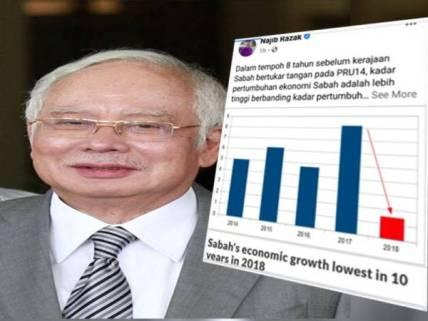 Najib Sabah Warisan Mundur