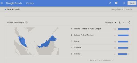Google Trends Sandin