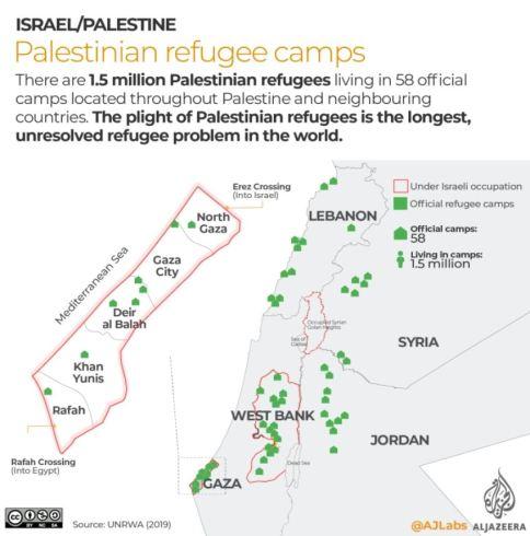gaza israel palestin pelarian