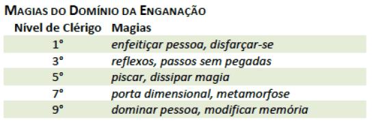 DD5_Clerigo_Dominio_Enganacao Clérigo - D&D 5ª Edição