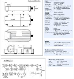orbital 5400x series ku band ext ref lnb specifications [ 920 x 1039 Pixel ]