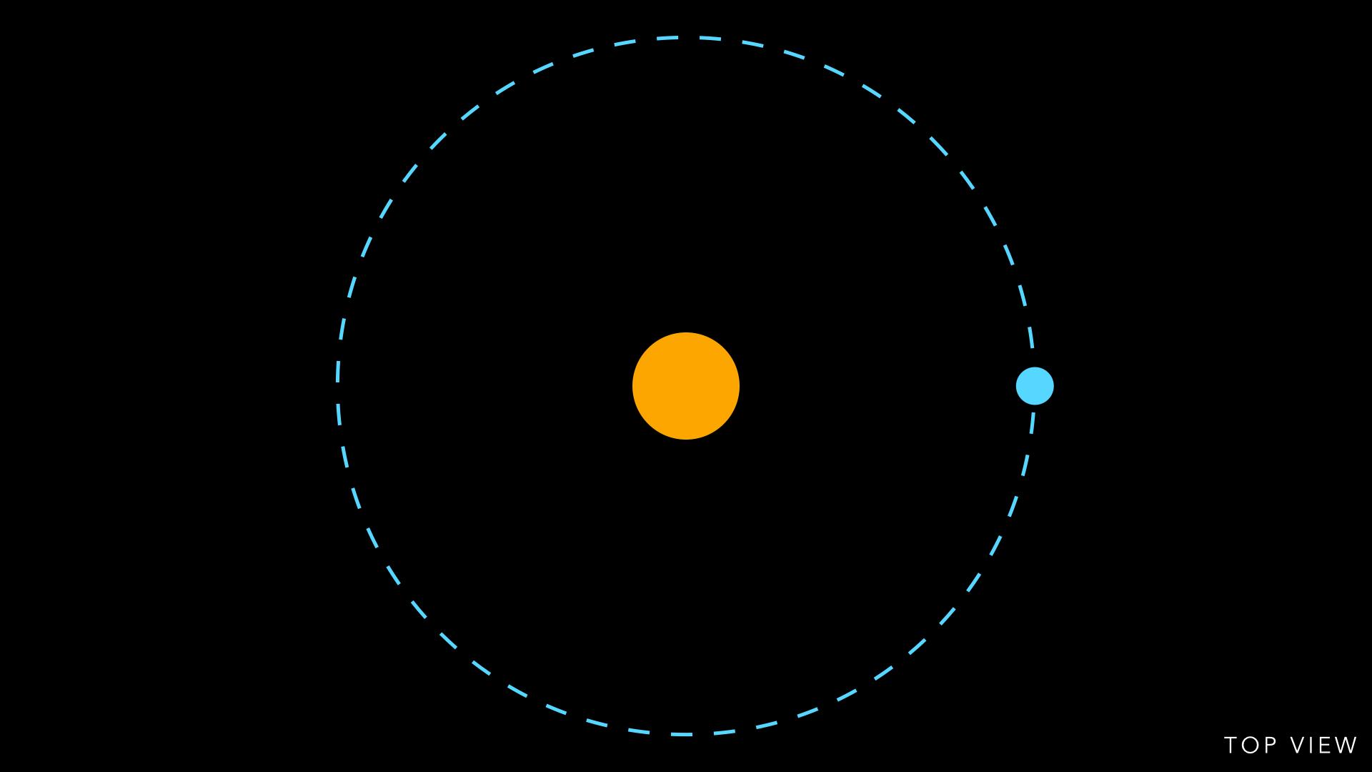 The Inner Planets Worksheet
