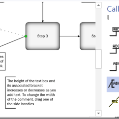Sap Portal Architecture Diagram M1 Rifle Annotations In Visio 2013
