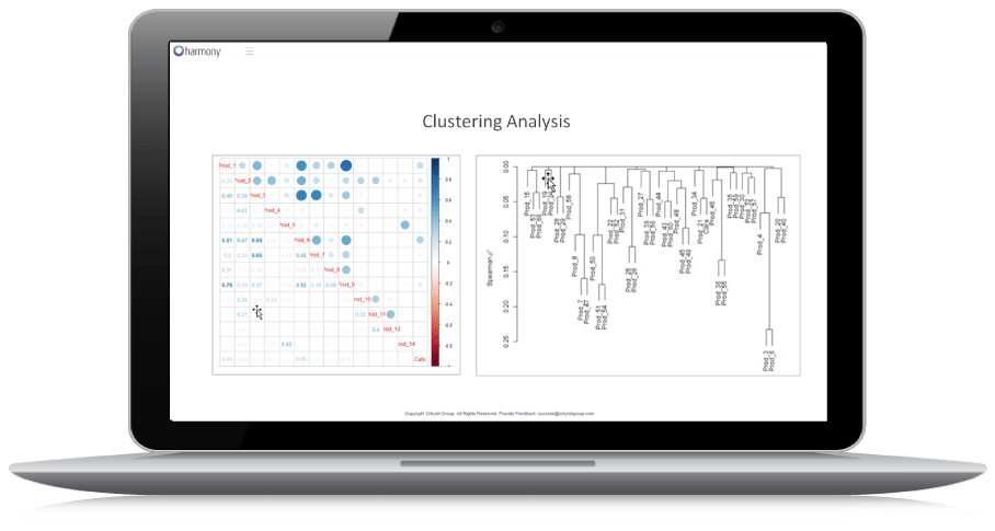 harmony Sales Clustering Analysis