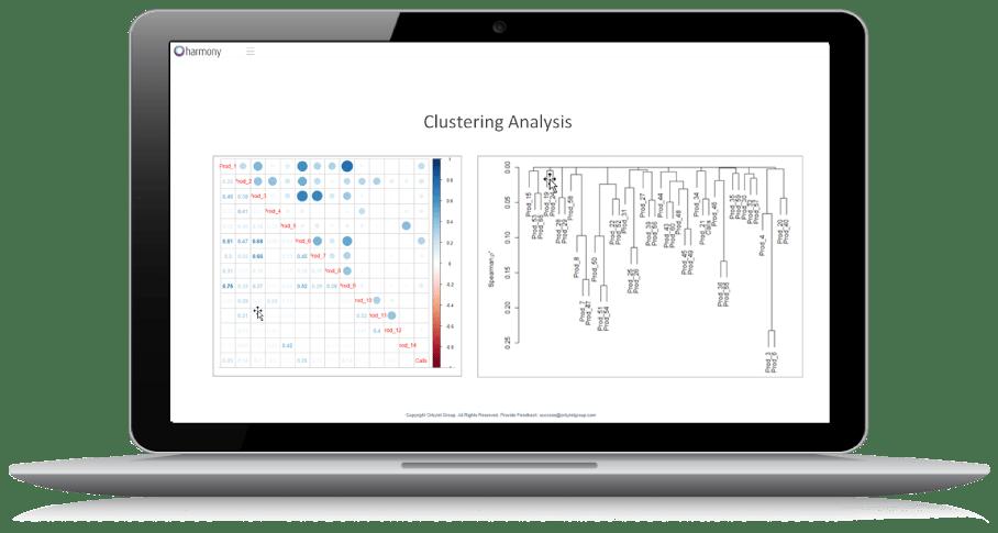 harmony Sales Clustering Analysis