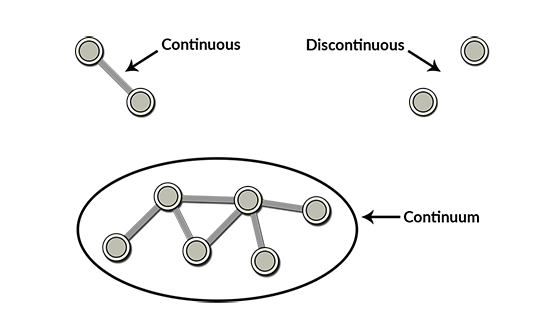 Organizing Creation: The Science of Created Kinds