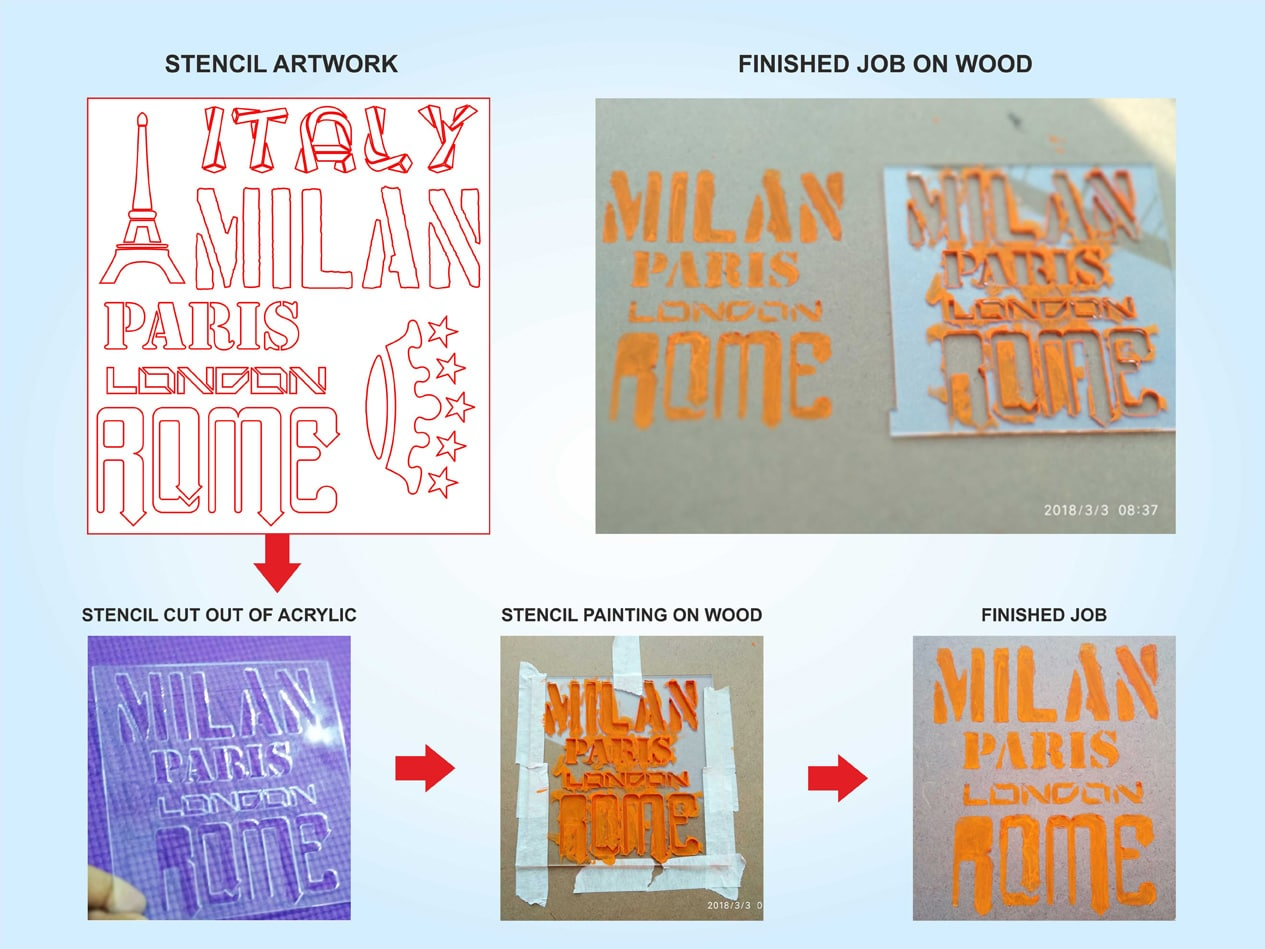 laser cut stencils for painting made out of clear acrylic