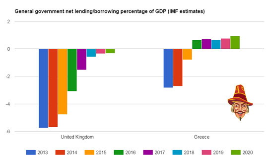 imf-deficit-uk