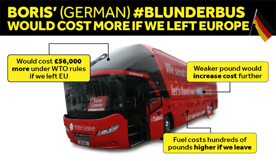 boris blunder bus