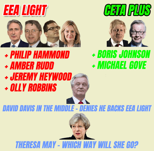 Cabinet Minister: We Will End Up Very Close to EEA - Guido Fawkes ...