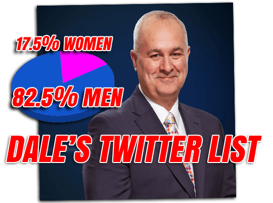 Dale's Top Tweeters Just 17% Female
