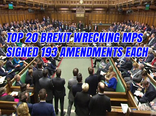 Top 20 Brexit Blocking MPs Signed 193 Amendments Each