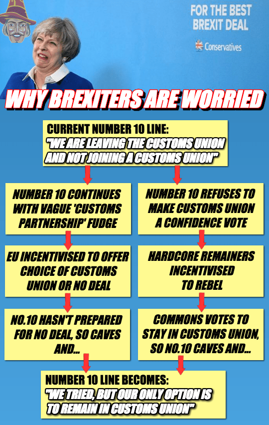 Why Brexiteers Are Worried