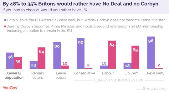 corbyn-no-deal-1.jpeg?resize=540%2C298&ssl=1