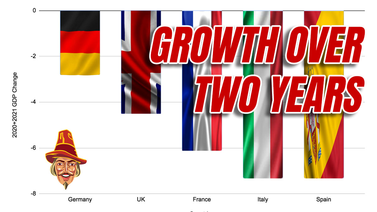 IMF: Brexit Britain to Grow Faster than Eurozone Post Pandemic