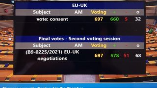 European Parliament Finally Approve UK-EU Post-Brexit Trade Deal
