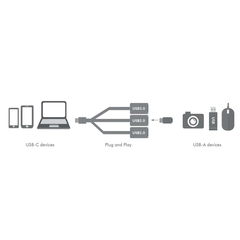Usb C Hub 3 Port