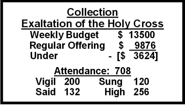Some interesting statistics from Our Lady of Walsingham