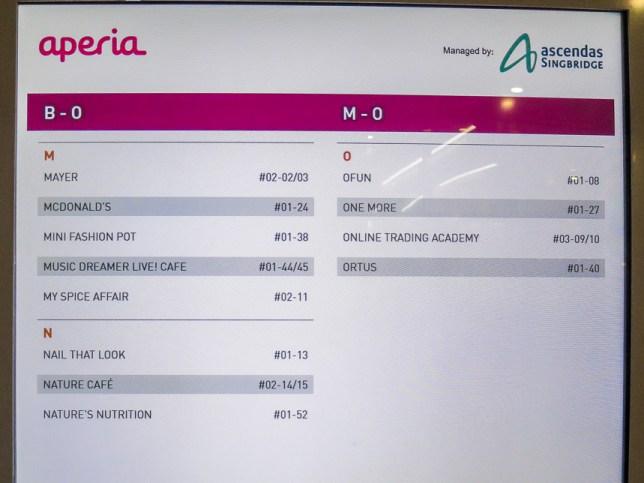 Aperia Directory