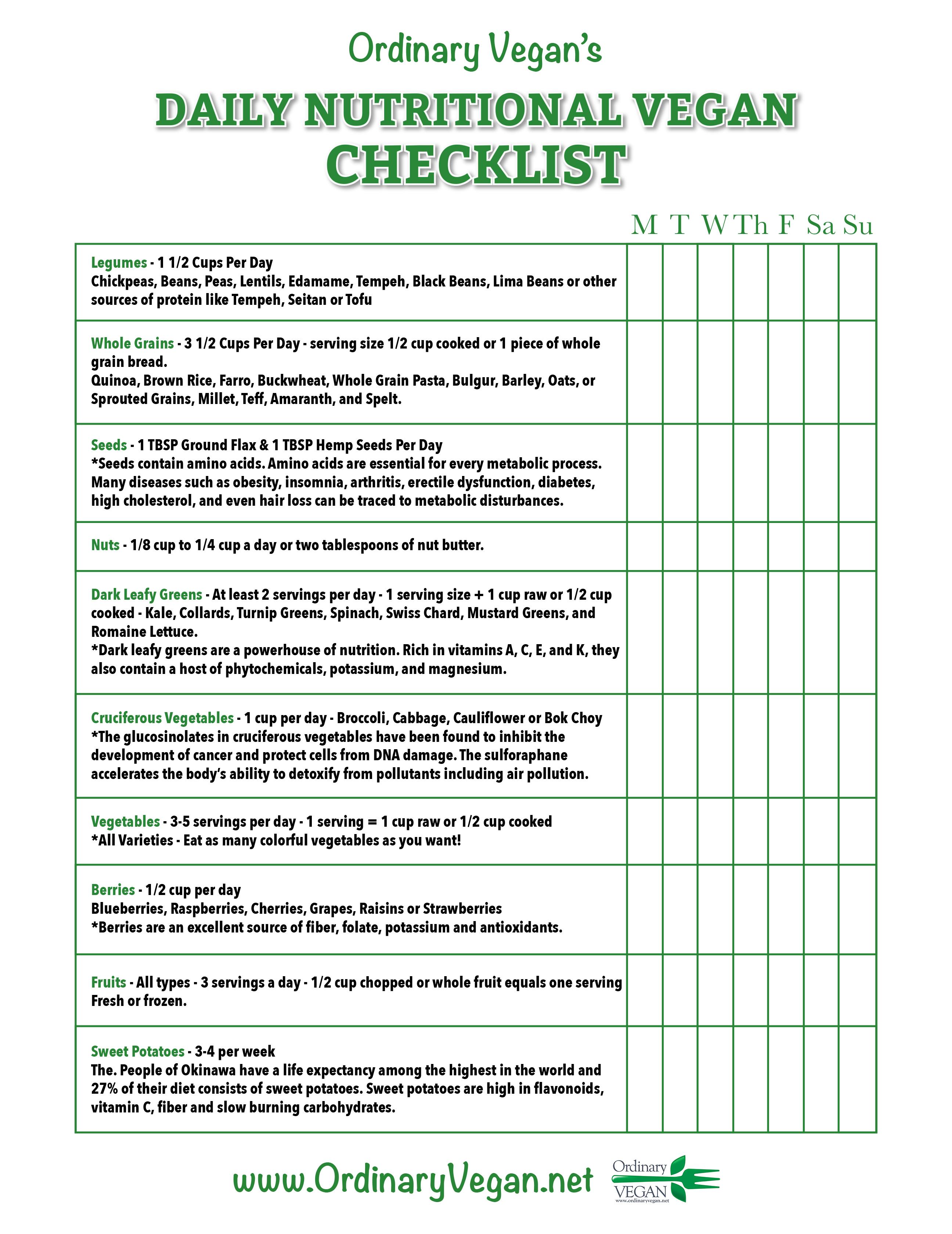 Vegan Nutrition Checklist For A Healthy Vegant