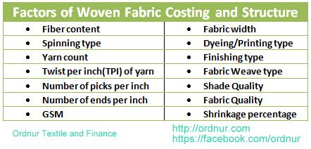 woven fabric costing and structure factors
