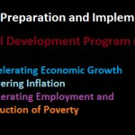 Issues of Preparation and Implementation of ADP