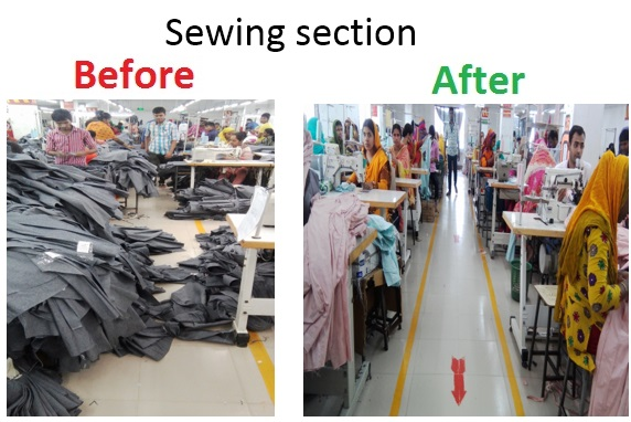 5S in Sewing Section