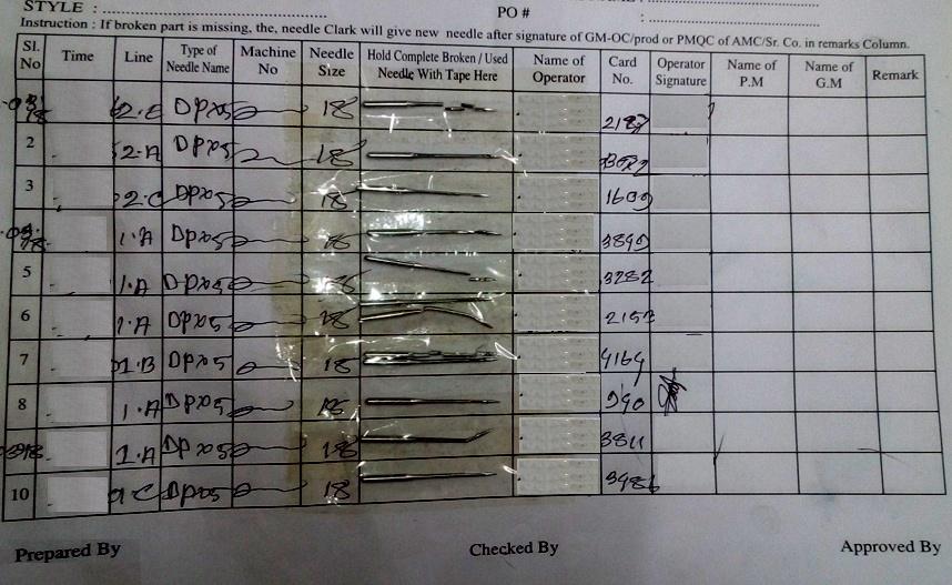 Needle, Broken Needle and Sharp Tools Control Procedure in Apparel Industry