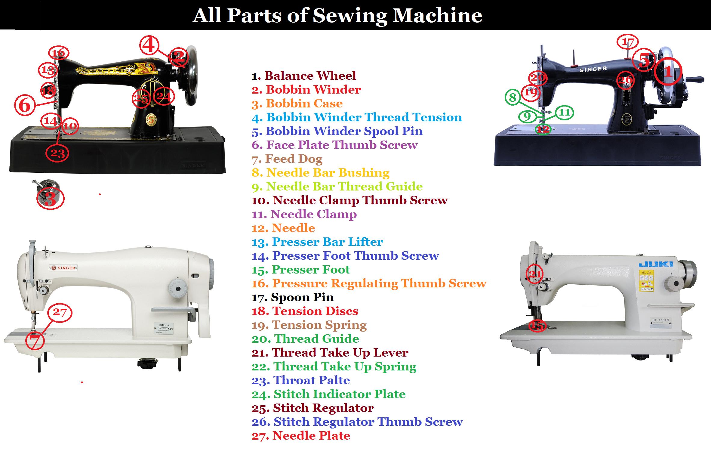 962e9b39ca9 Sewing Machine Parts  Name