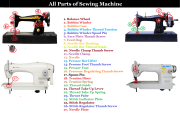 28 Parts of Sewing Machine, Functions, Sourcing, and Maintenance
