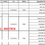 Sewing Machine Operator Recruitment, Grading and Skill Matrix
