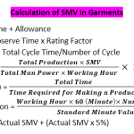 SMV in Garments Formula