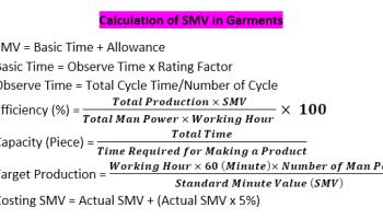 SMV in Garments Formula