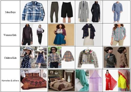 The Scenario of Bangladesh Woven Garments Sector