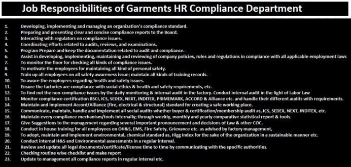 Job Responsibilities of Garments HR Compliance Department