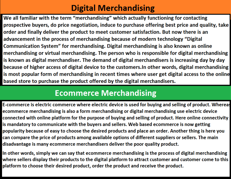 What is Digital Merchandising and E-commerce Merchandising