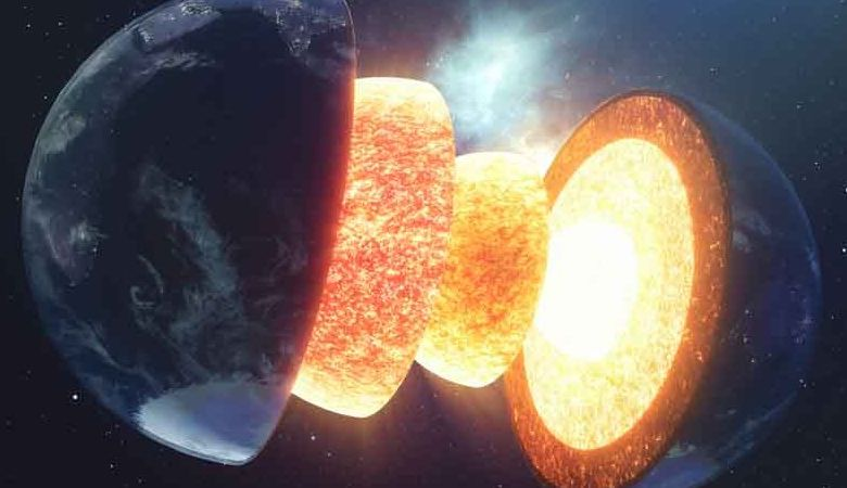 Iron and magnesium are the main elements of the planets