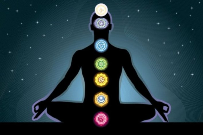 Which chakra is dominant for each sign