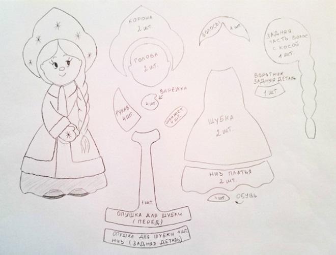 Vzor hračky Sněhurka Maiden