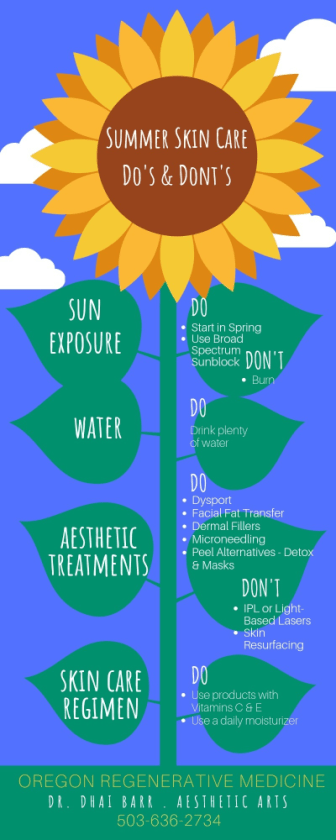 summer skin care infographic showing the do's and dont's