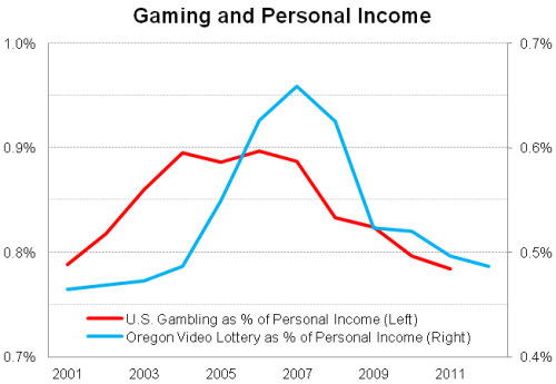 Lottery_Gaming