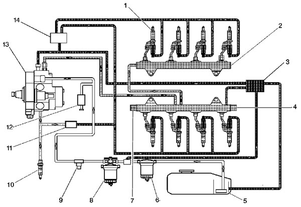 2004 Chevy Silverado 2500hd Fuel System Diagram