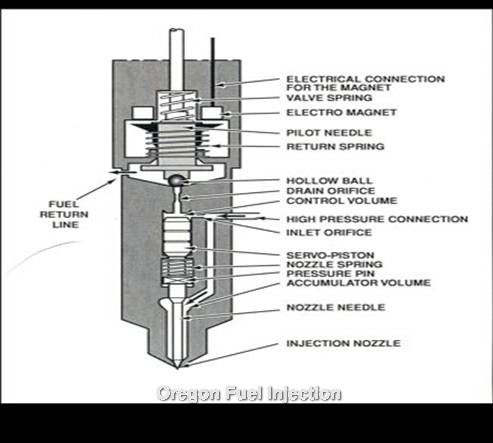 91 cherokee wiring diagram modine chevrolet-gmc diesel diagnostics | oregon fuel injection