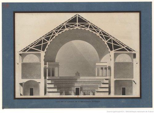 Coupe sur la largeur de la Bibliothèque nationale, Gallica