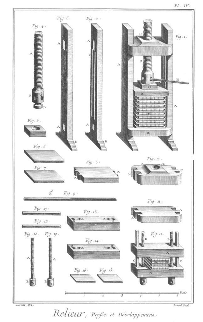 «Relieur», gravure de Robert Benard et Jean-Raymond Lucotte, septième volume des planches de l'Encyclopédie, Paris, 1769