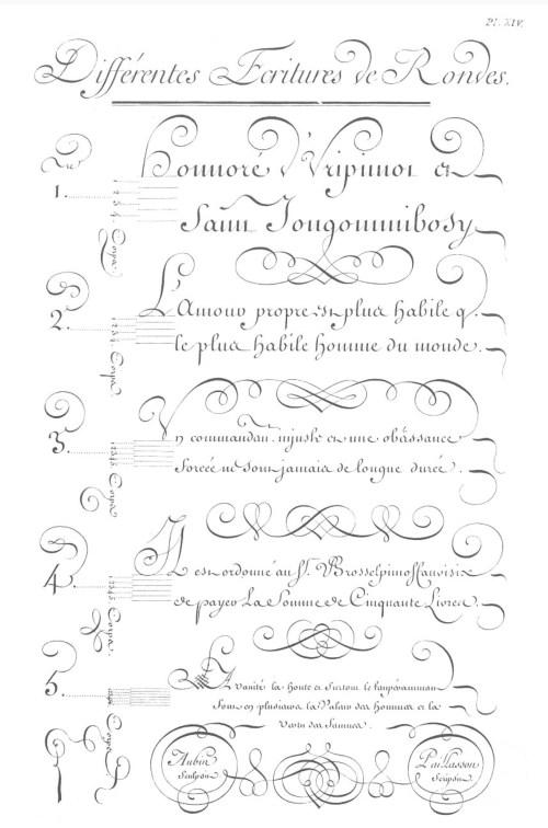 «Écritures», gravure d'Aubin, deuxième volume des planches de l'Encyclopédie, Paris, 1763, planche XIV