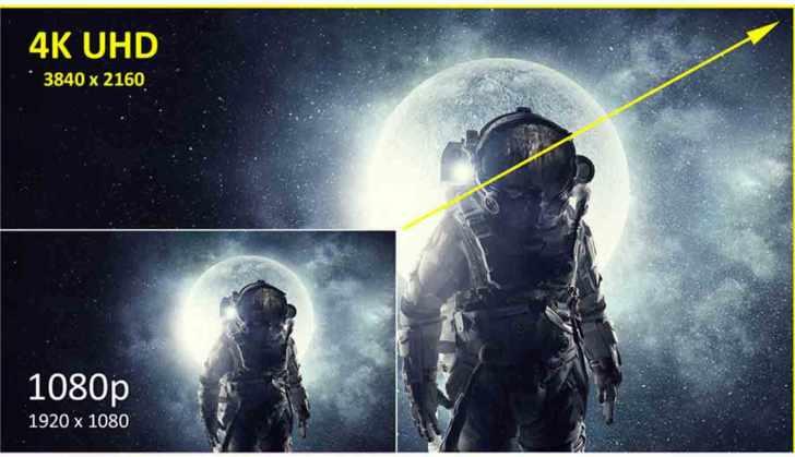 4K-Ultra-HDの画面パフォーマンス-イメージ