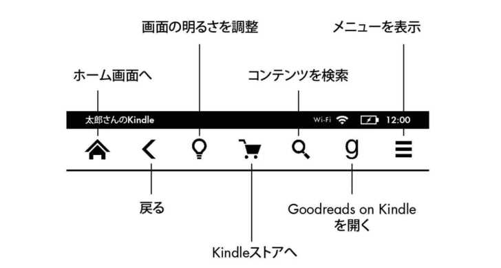 Kindle-Toolbar-Indicator